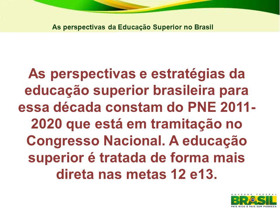 As perspectivas da Educação Superior no Brasil Obrigado pela atenção.