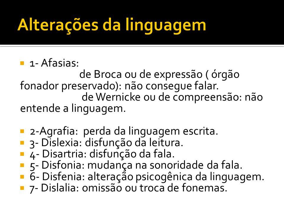 1- Afasias: de Broca ou de expressão ( órgão fonador preservado): não consegue falar. de Wernicke ou de compreensão: não entende a linguagem. 2-Agrafi