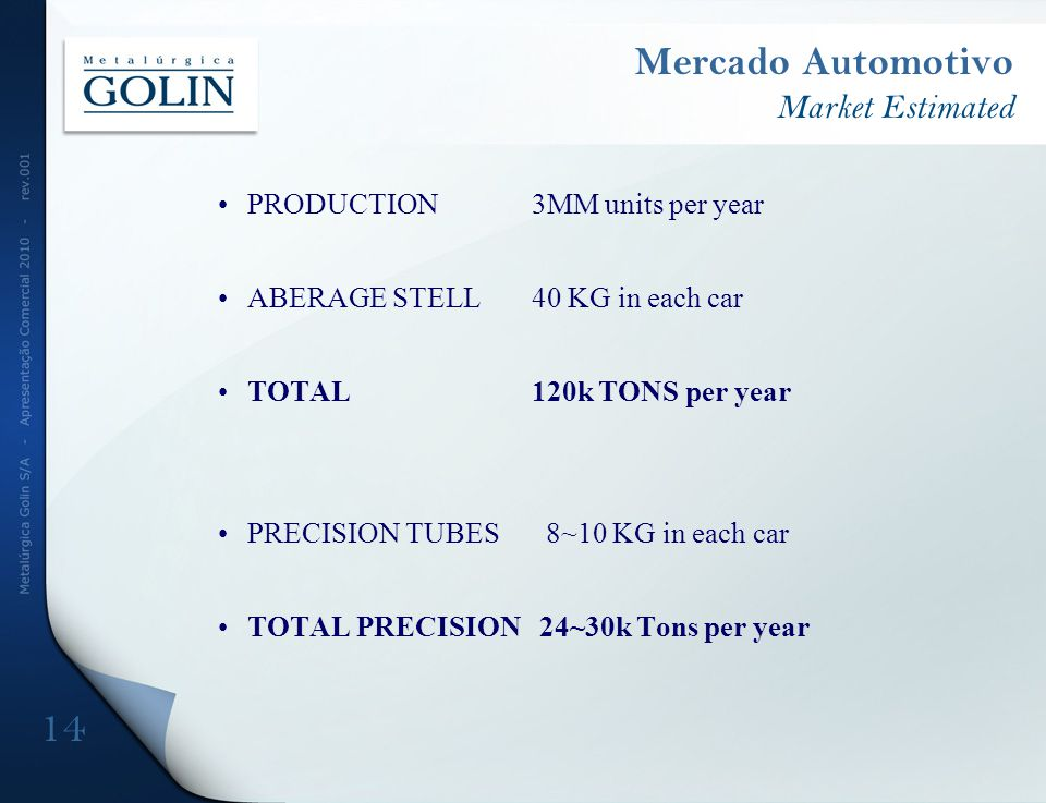 Mercado Automotivo Market Estimated PRODUCTION 3MM units per year ABERAGE STELL40 KG in each car TOTAL 120k TONS per year PRECISION TUBES 8~10 KG in e