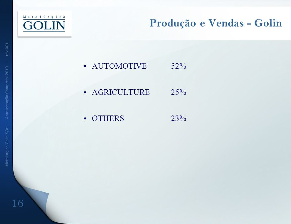Produção e Vendas - Golin AUTOMOTIVE52% AGRICULTURE25% OTHERS23% 16