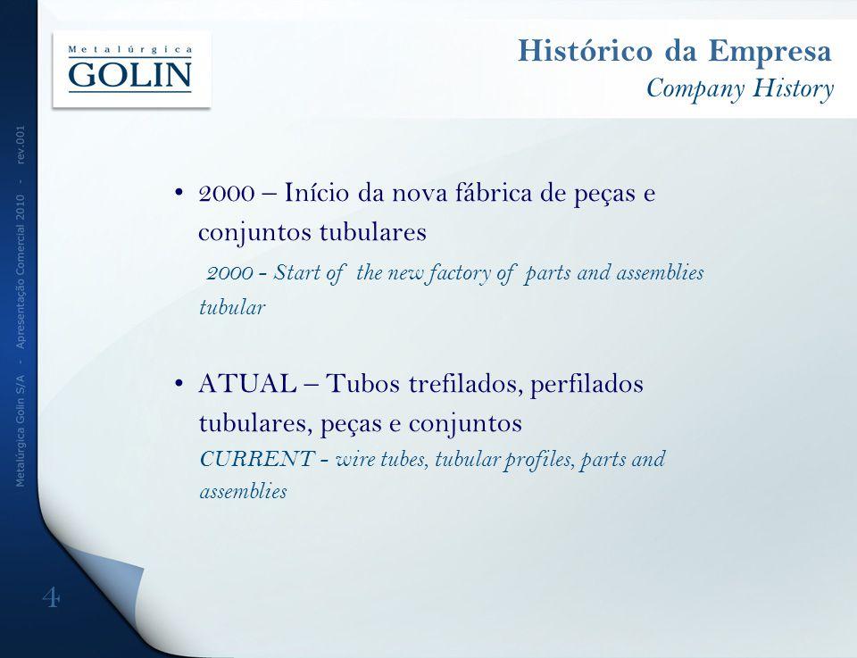 Produtos Golin Golins Products