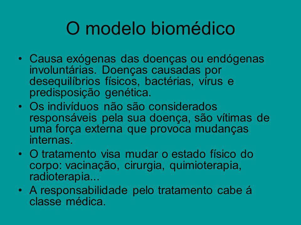 O modelo biomédico A saúde e a doença são qualitativamente diferentes.