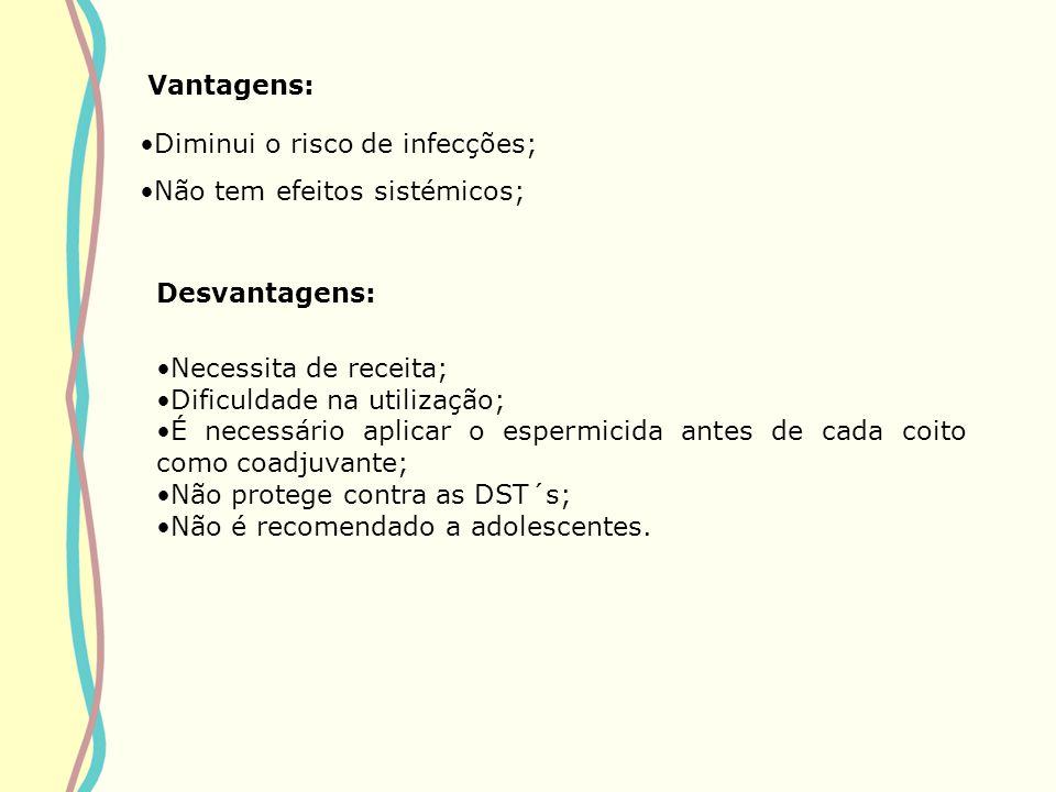 Vantagens: Diminui o risco de infecções; Não tem efeitos sistémicos; Desvantagens: Necessita de receita; Dificuldade na utilização; É necessário aplic