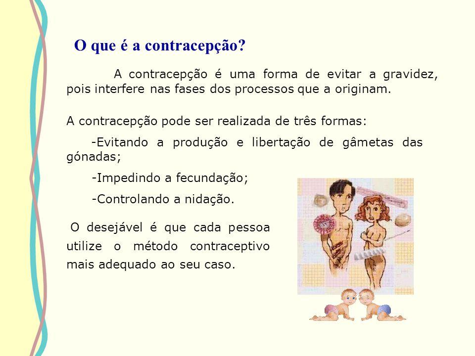 Vantagens: - Não tem efeitos secundários; -I-Impede a fecundação pela ausência de relações sexuais durante o período fértil.