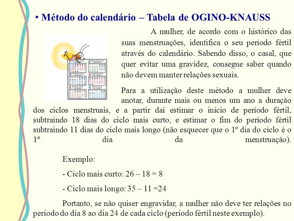 Método do calendário – Tabela de OGINO-KNAUSS A mulher, de acordo com o histórico das suas menstruações, identifica o seu período fértil através do ca