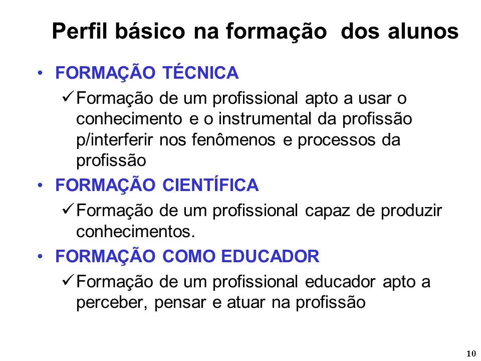 10 Perfil básico na formação dos alunos FORMAÇÃO TÉCNICA Formação de um profissional apto a usar o conhecimento e o instrumental da profissão p/interf