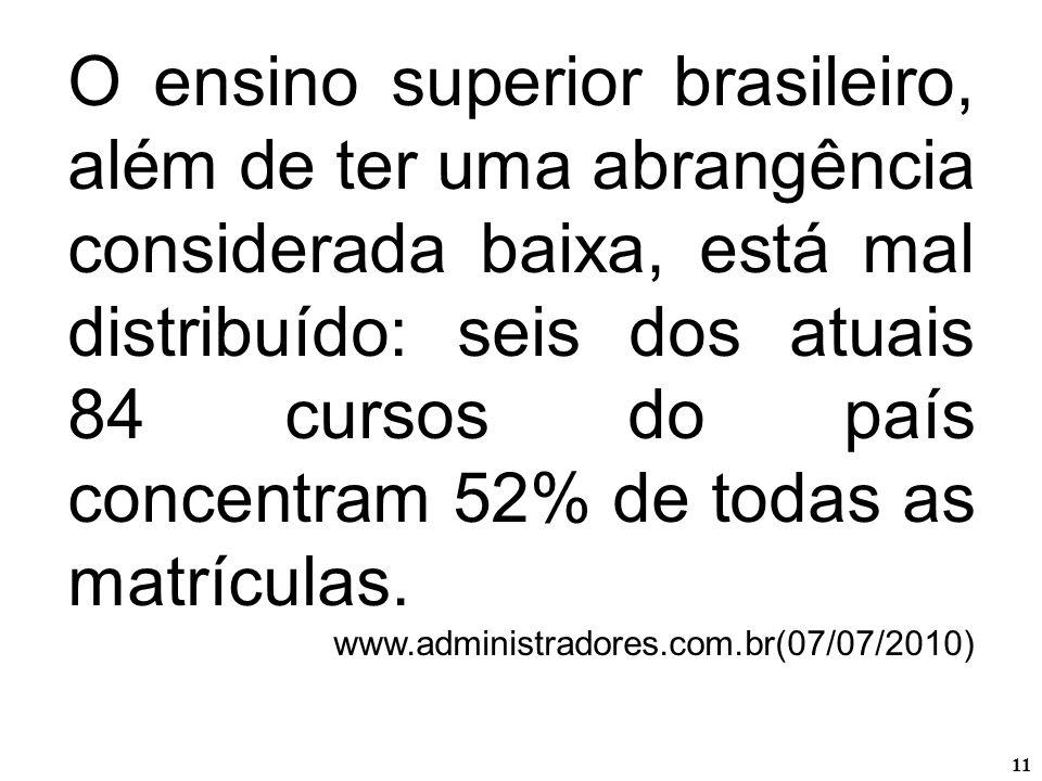 11 O ensino superior brasileiro, além de ter uma abrangência considerada baixa, está mal distribuído: seis dos atuais 84 cursos do país concentram 52%