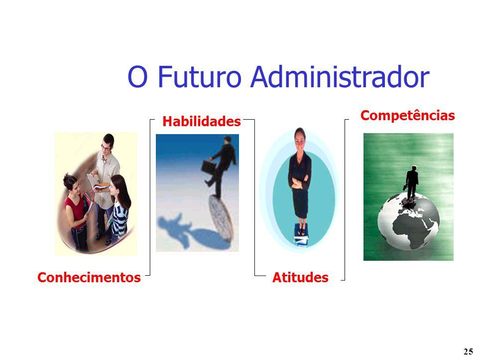 25 Conhecimentos Atitudes Habilidades Competências O Futuro Administrador
