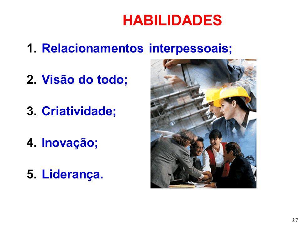 27 HABILIDADES 1.Relacionamentos interpessoais; 2.Visão do todo; 3.Criatividade; 4.Inovação; 5.Liderança.
