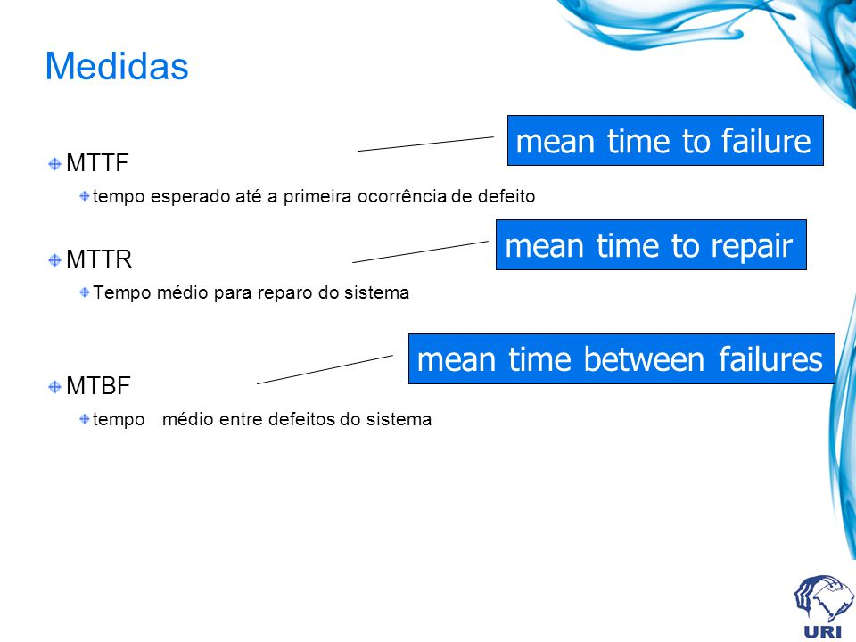 Medidas MTTF tempo esperado até a primeira ocorrência de defeito MTTR Tempo médio para reparo do sistema MTBF tempomédio entre defeitos do sistema mean time to failure mean time to repair mean time between failures