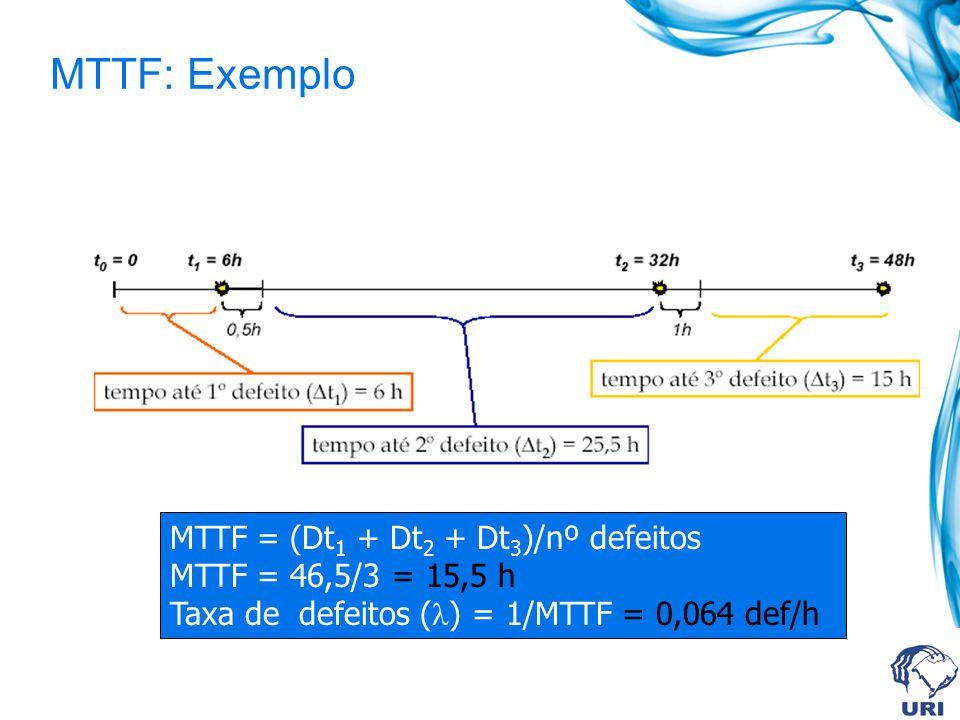 MTTF: Exemplo MTTF = (Dt 1 + Dt 2 + Dt 3 )/nº defeitos MTTF = 46,5/3 = 15,5 h Taxa de defeitos ( ) = 1/MTTF = 0,064 def/h
