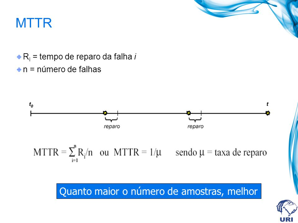 MTTR R i = tempo de reparo da falha i n = número de falhas Quanto maior o número de amostras, melhor