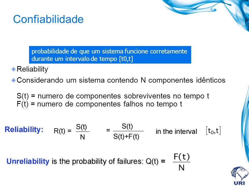 Confiabilidade Reliability Considerando um sistema contendo N componentes idênticos S(t) = numero de componentes sobreviventes no tempo t F(t) = numero de componentes falhos no tempo t probabilidade de que um sistema funcione corretamente durante um intervalo de tempo [t0,t]