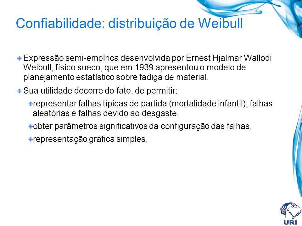 Confiabilidade: distribuição de Weibull Expressão semi-empírica desenvolvida por Ernest Hjalmar Wallodi Weibull, físico sueco, que em 1939 apresentou o modelo de planejamento estatístico sobre fadiga de material.
