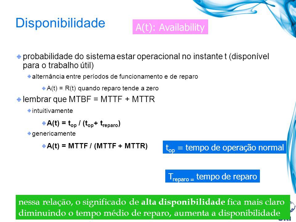 Disponibilidade probabilidade do sistema estar operacional no instante t (disponível para o trabalho útil) alternância entre períodos de funcionamento e de reparo A(t) = R(t) quando reparo tende a zero lembrar que MTBF = MTTF + MTTR intuitivamente A(t) = t op / (t op + t reparo ) genericamente A(t) = MTTF / (MTTF + MTTR) t op = tempo de operação normal T reparo = tempo de reparo nessa relação, o significado de alta disponibilidade fica mais claro diminuindo o tempo médio de reparo, aumenta a disponibilidade A(t): Availability
