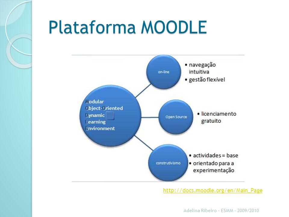 Plataforma MOODLE Adelina Ribeiro - ESMM - 2009/2010 http://docs.moodle.org/en/Main_Page