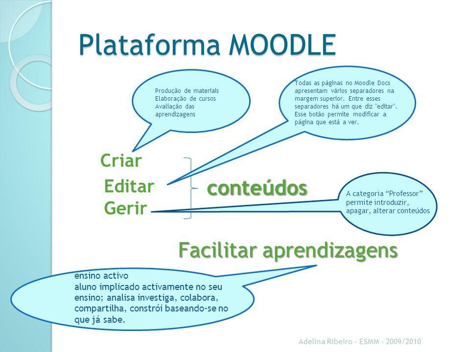 Registar-se no Portal Entrar na Plataforma Modo de Edição Entrar na Disciplina Inserir documentos Adelina Ribeiro - ESMM - 2009/2010 Plataforma MOODLE