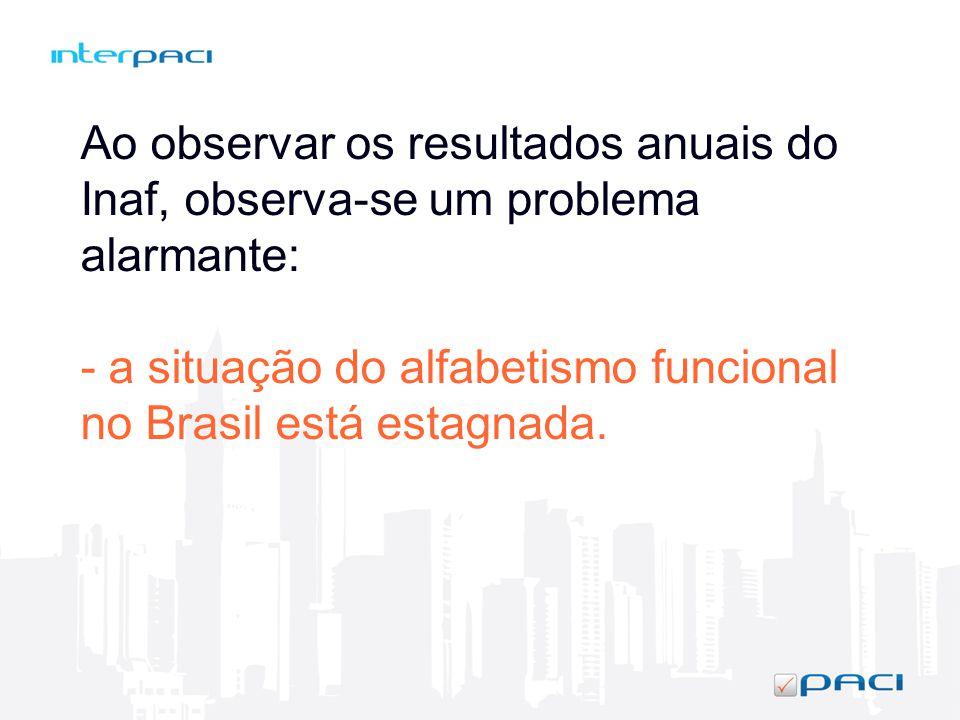 Ao observar os resultados anuais do Inaf, observa-se um problema alarmante: - a situação do alfabetismo funcional no Brasil está estagnada.