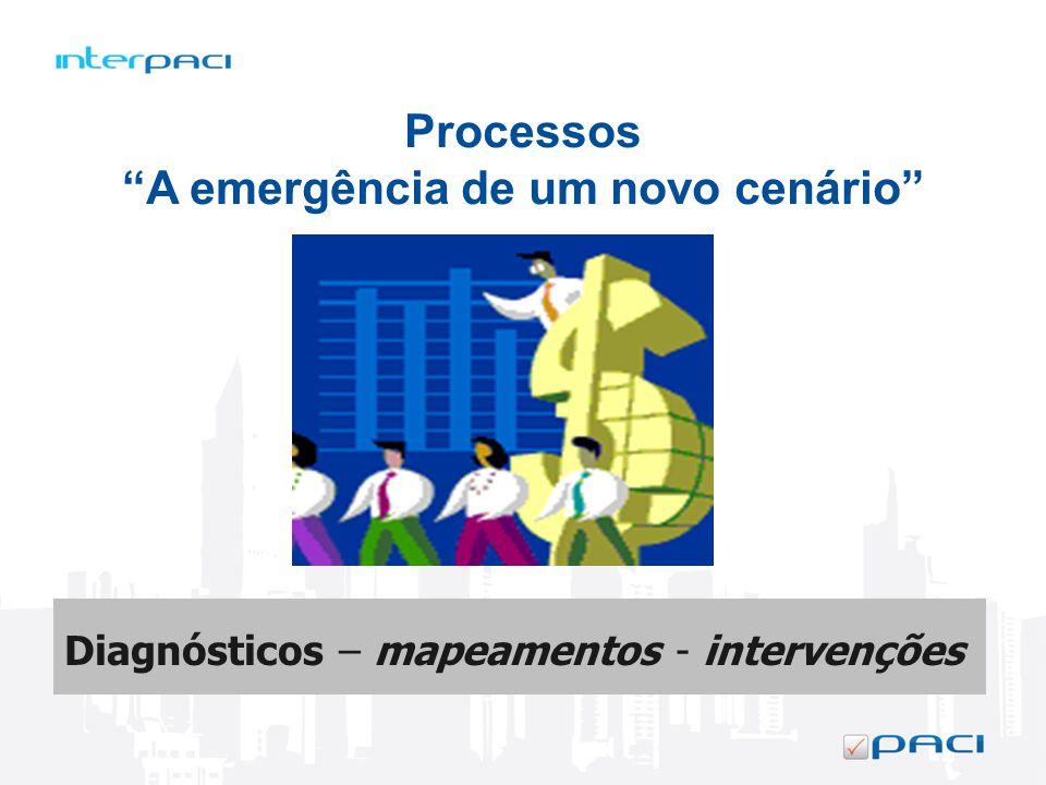 Processos A emergência de um novo cenário Diagnósticos – mapeamentos - intervenções