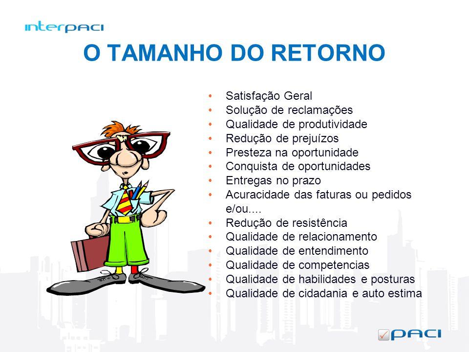 Satisfação Geral Solução de reclamações Qualidade de produtividade Redução de prejuízos Presteza na oportunidade Conquista de oportunidades Entregas n