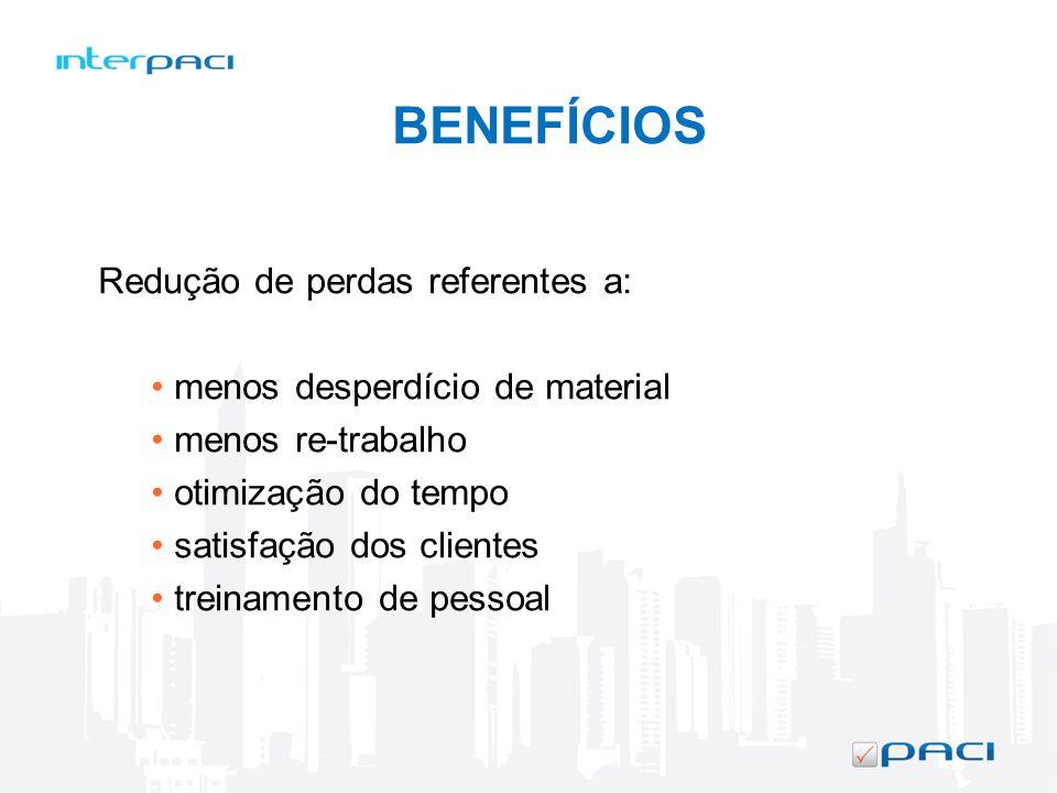 BENEFÍCIOS Redução de perdas referentes a: menos desperdício de material menos re-trabalho otimização do tempo satisfação dos clientes treinamento de
