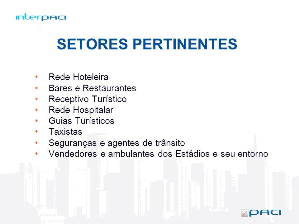 SETORES PERTINENTES Rede Hoteleira Bares e Restaurantes Receptivo Turístico Rede Hospitalar Guias Turísticos Taxistas Seguranças e agentes de trânsito