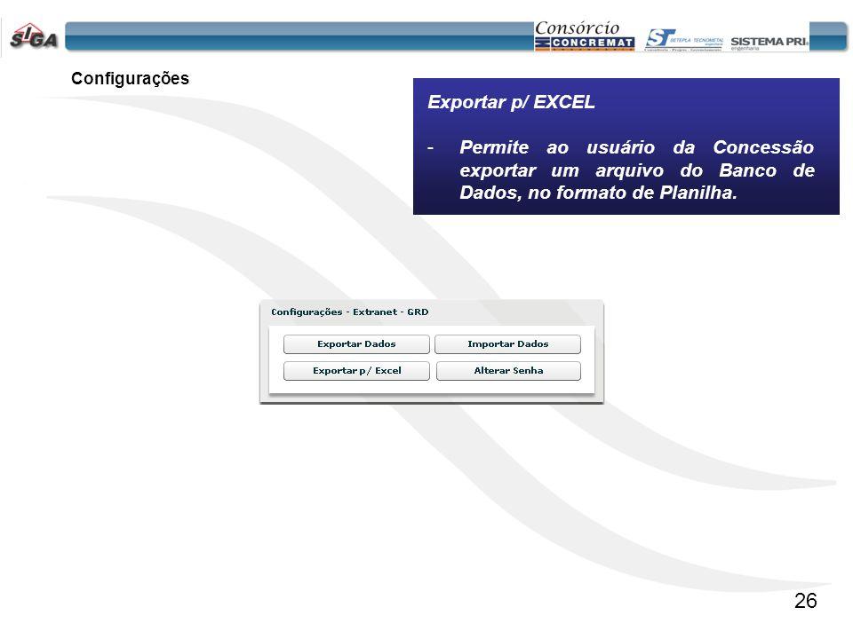 27 Configurações Alterar Senha -Permite ao usuário da Concessão Alterar a sua senha e a sua conta de e-mail.