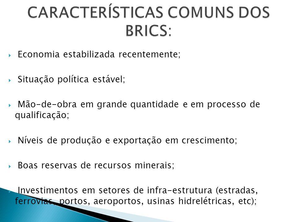 Economia estabilizada recentemente; Situação política estável; Mão-de-obra em grande quantidade e em processo de qualificação; Níveis de produção e ex