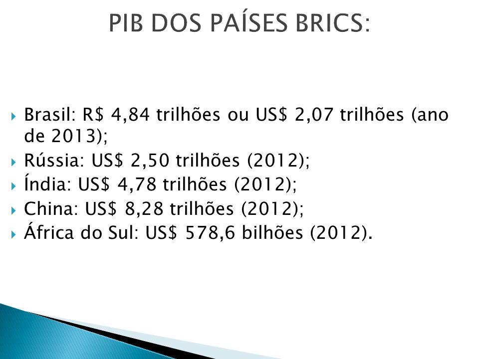 Brasil: R$ 4,84 trilhões ou US$ 2,07 trilhões (ano de 2013); Rússia: US$ 2,50 trilhões (2012); Índia: US$ 4,78 trilhões (2012); China: US$ 8,28 trilhõ