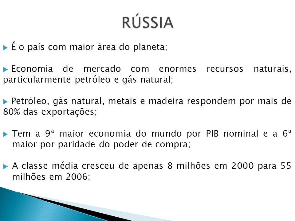 É o país com maior área do planeta; Economia de mercado com enormes recursos naturais, particularmente petróleo e gás natural; Petróleo, gás natural,