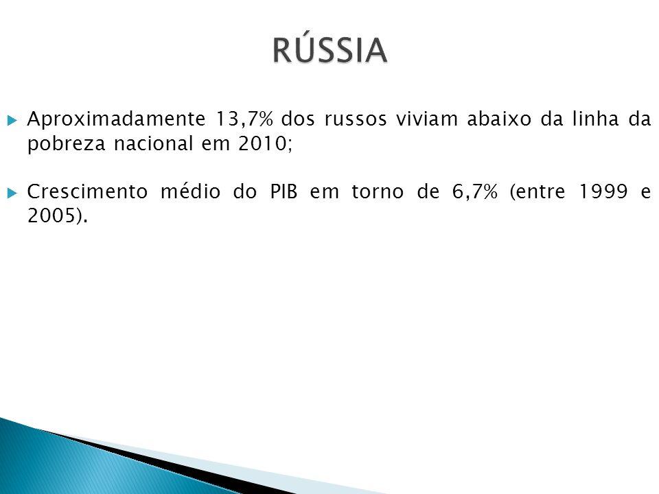 Aproximadamente 13,7% dos russos viviam abaixo da linha da pobreza nacional em 2010; Crescimento médio do PIB em torno de 6,7% (entre 1999 e 2005).