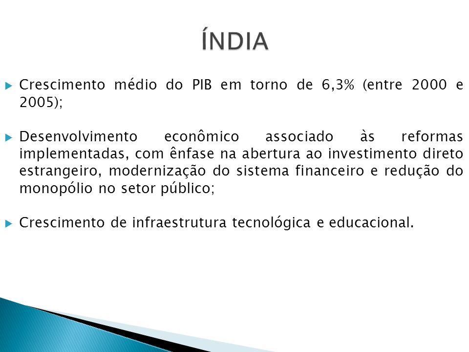 Crescimento médio do PIB em torno de 6,3% (entre 2000 e 2005); Desenvolvimento econômico associado às reformas implementadas, com ênfase na abertura a