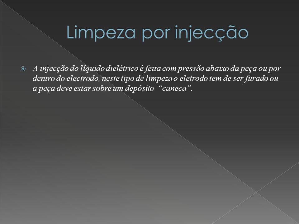 A injecção do líquido dielétrico é feita com pressão abaixo da peça ou por dentro do electrodo, neste tipo de limpeza o eletrodo tem de ser furado ou