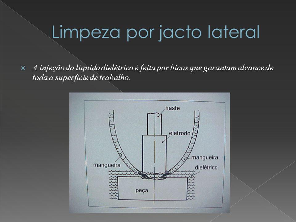 A injeção do líquido dielétrico é feita por bicos que garantam alcance de toda a superficie de trabalho.
