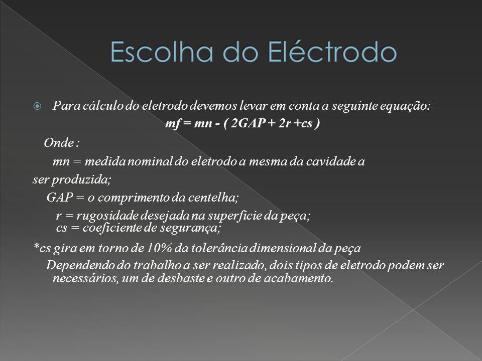 Para cálculo do eletrodo devemos levar em conta a seguinte equação: mf = mn - ( 2GAP + 2r +cs ) Onde : mn = medida nominal do eletrodo a mesma da cavi
