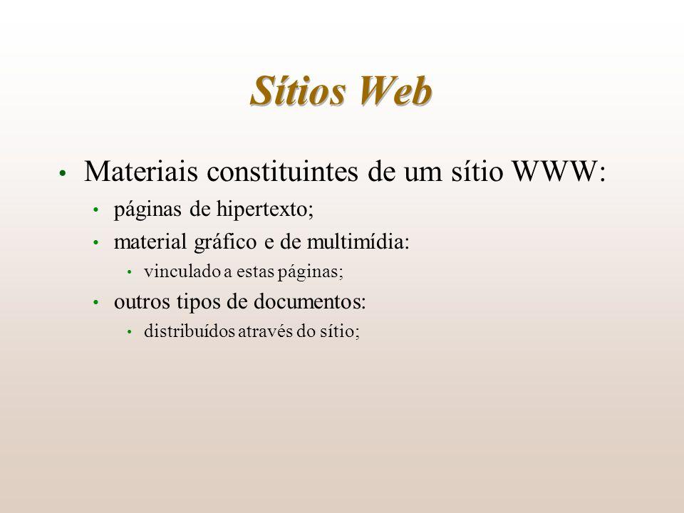 Sítios Web Materiais constituintes de um sítio WWW: páginas de hipertexto; material gráfico e de multimídia: vinculado a estas páginas; outros tipos d