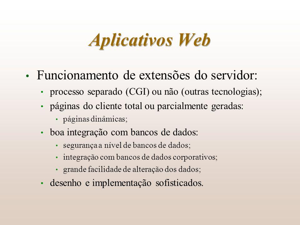 Aplicativos Web Funcionamento de extensões do servidor: processo separado (CGI) ou não (outras tecnologias); páginas do cliente total ou parcialmente
