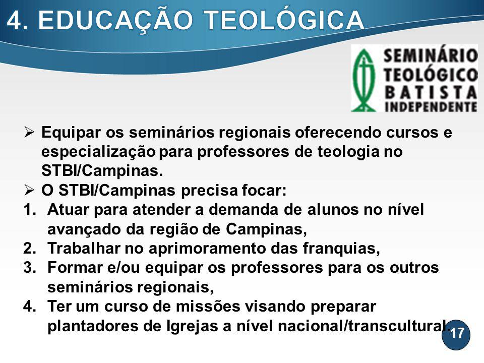 17 Equipar os seminários regionais oferecendo cursos e especialização para professores de teologia no STBI/Campinas. O STBI/Campinas precisa focar: 1.