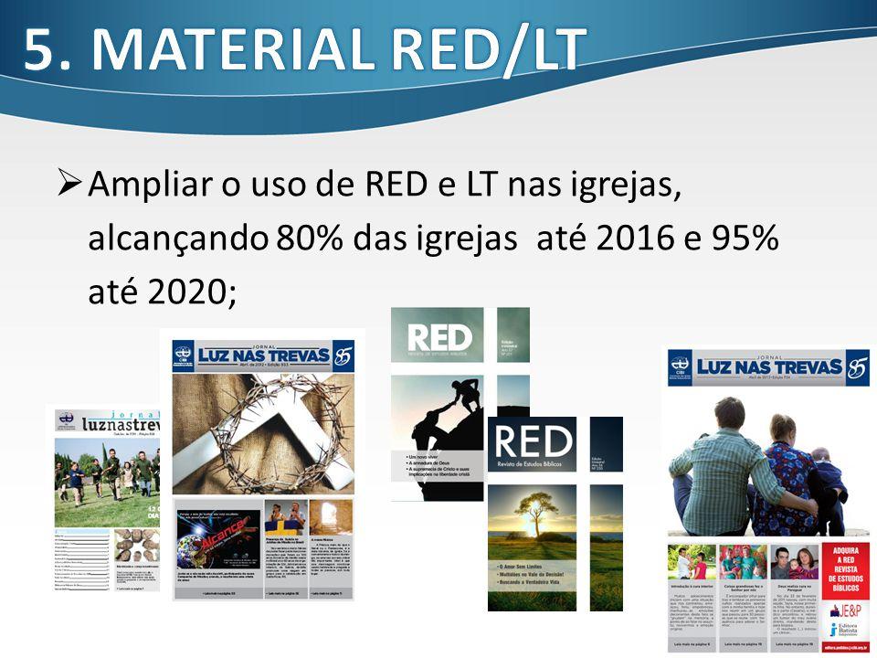 18 Ampliar o uso de RED e LT nas igrejas, alcançando 80% das igrejas até 2016 e 95% até 2020;