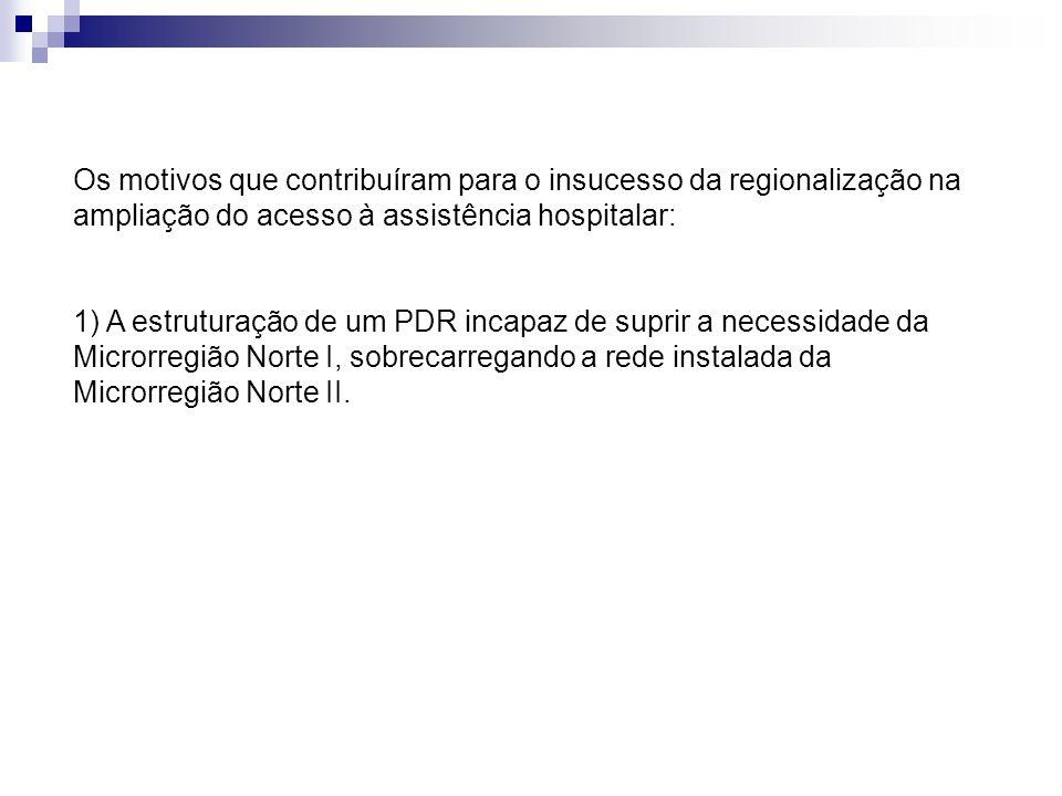 Os motivos que contribuíram para o insucesso da regionalização na ampliação do acesso à assistência hospitalar: 1) A estruturação de um PDR incapaz de suprir a necessidade da Microrregião Norte I, sobrecarregando a rede instalada da Microrregião Norte II.
