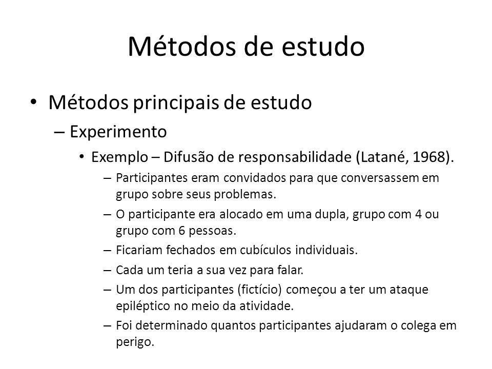 Métodos de estudo Métodos principais de estudo – Experimento Exemplo – Difusão de responsabilidade (Latané, 1968). – Participantes eram convidados par