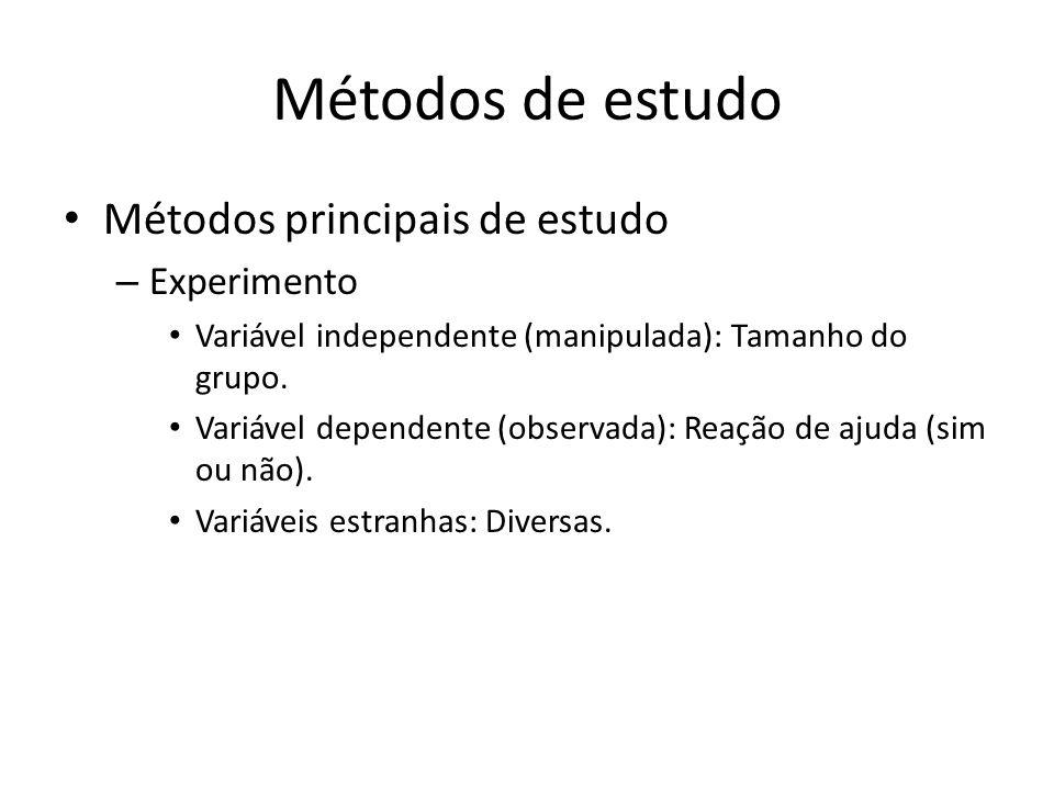 Métodos de estudo Métodos principais de estudo – Experimento Variável independente (manipulada): Tamanho do grupo. Variável dependente (observada): Re