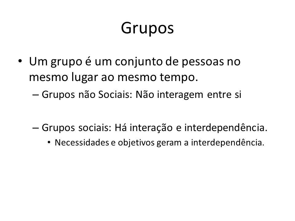 Grupos Um grupo é um conjunto de pessoas no mesmo lugar ao mesmo tempo. – Grupos não Sociais: Não interagem entre si – Grupos sociais: Há interação e