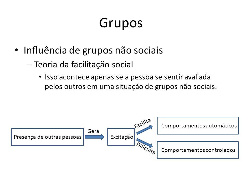 Grupos Influência de grupos não sociais – Teoria da facilitação social Isso acontece apenas se a pessoa se sentir avaliada pelos outros em uma situaçã