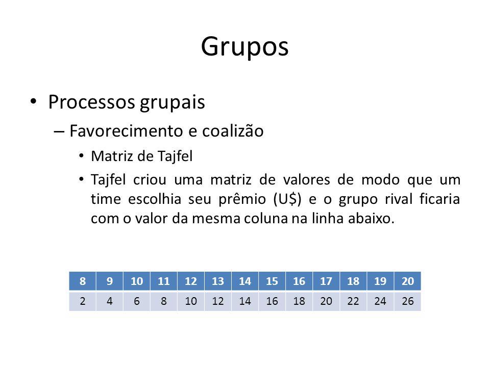 Grupos Processos grupais – Favorecimento e coalizão Matriz de Tajfel Tajfel criou uma matriz de valores de modo que um time escolhia seu prêmio (U$) e
