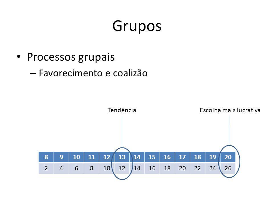 Grupos Processos grupais – Favorecimento e coalizão 891011121314151617181920 2468101214161820222426 Escolha mais lucrativaTendência