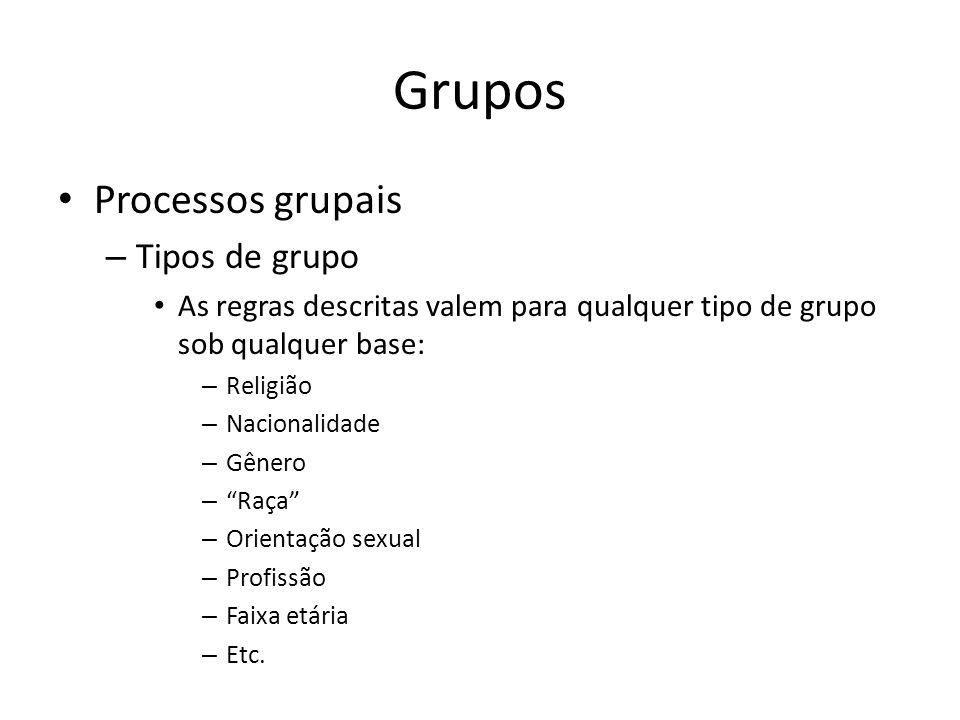 Grupos Processos grupais – Tipos de grupo As regras descritas valem para qualquer tipo de grupo sob qualquer base: – Religião – Nacionalidade – Gênero