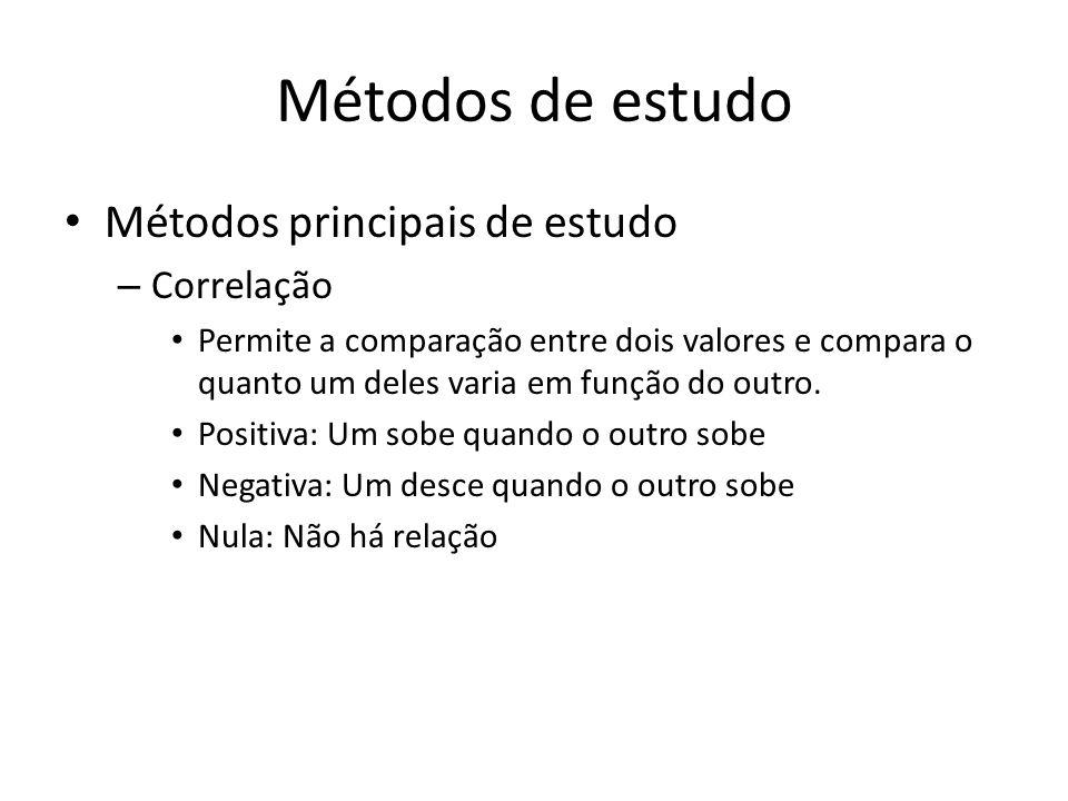 Métodos de estudo Métodos principais de estudo – Correlação Permite a comparação entre dois valores e compara o quanto um deles varia em função do out