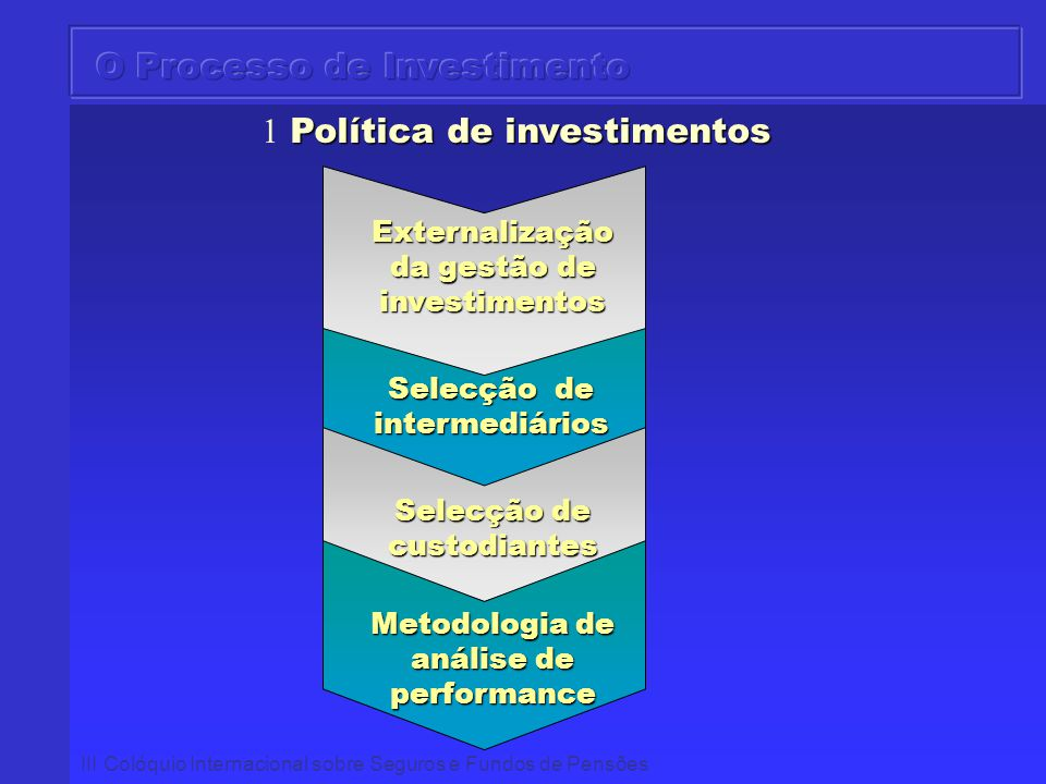 III Colóquio Internacional sobre Seguros e Fundos de Pensões Selecção de intermediários Selecção de custodiantes Metodologia de análise de performance