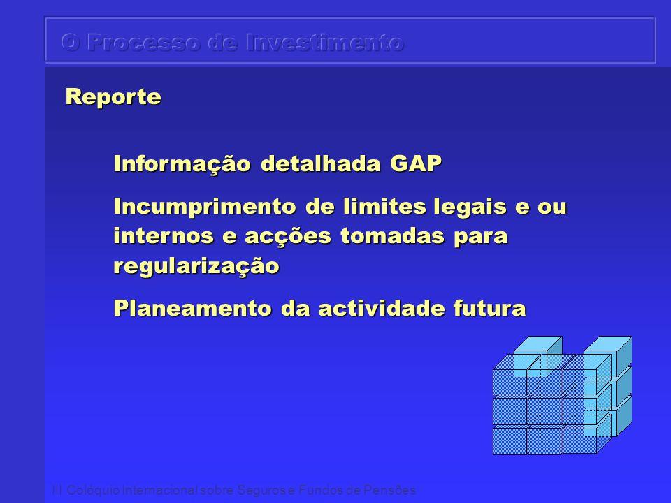 III Colóquio Internacional sobre Seguros e Fundos de Pensões Reporte Reporte Informação detalhada GAP Incumprimento de limites legais e ou internos e